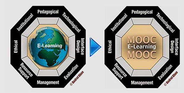 MOOC ed e-learning. Differenze e vantaggi per chi vuole formare a distanza. | Teleskill 2
